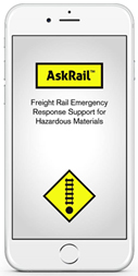ask rail